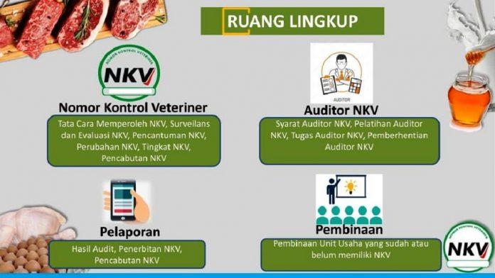 Auditor NKV melaksanakan audit terhadap penerapan persyaratan teknis di unit usaha produk hewan.
