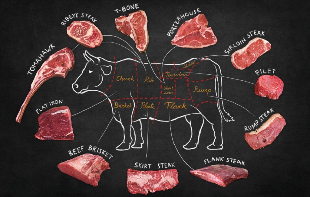 Potongan daging sapi tomahawk diambil dari tulang rusuk ke-6 sampai ke-12.
